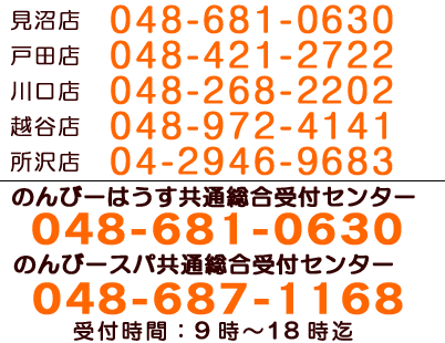 048-681-0630